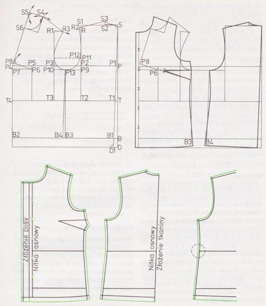 projekt bluzki